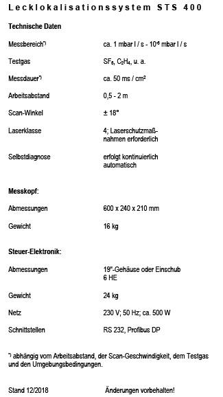 Hier sehen Sie das Datenblatt des Lecklokalisationssystem STS 400 von Gemtec